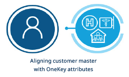 Aligning Customer Master - ALIGNING ONEKEY TO TRACINGS WITH VALUECENTRIC