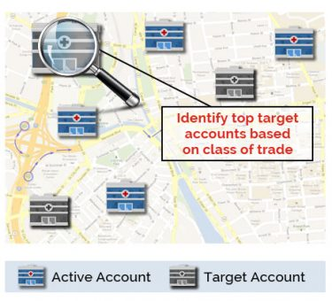 TargetAccountSelling valuecentric e1567515400514 - Target Account Selling