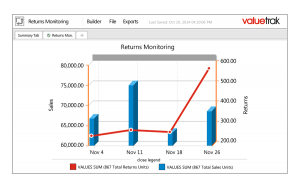 sales inventory reporting pharmaceutical analytics dashboard 300x188 - Territory Comparisons