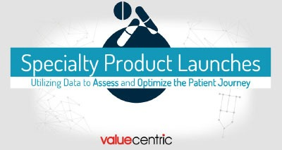 valuecentric guides specialty product launches - Resources
